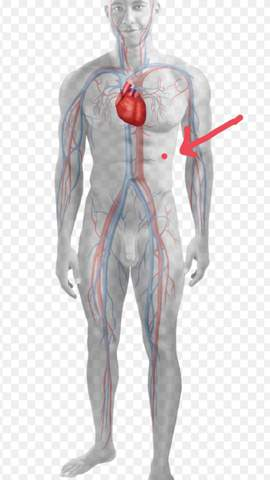 Lymphknoten menstruation geschwollene achsel Brustkrebs
