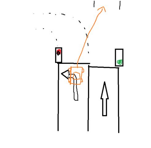 Linksabiegen - (Auto, Gesetz, Motorrad)