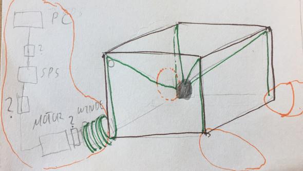 Seilkinematik skizze - (Technik, Elektrotechnik, Maschinenbau)