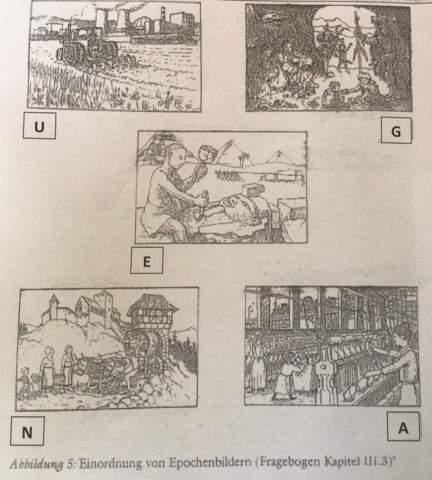 Welchen geschichtlichen Epochen kann man diese Bilder zuordnen?