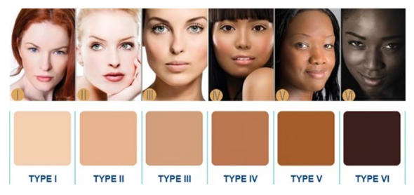 Which skin tone do you have?