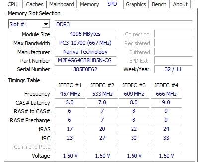 SPD Memory Slot - (Computer, PC, Speicher)