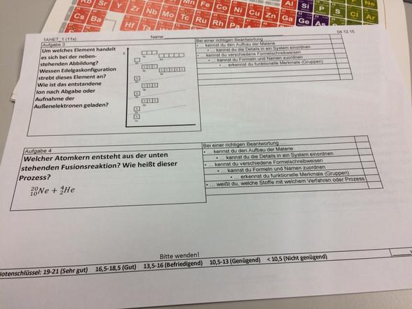20/10 Ne + 4/2 He - (Schule, Chemie)