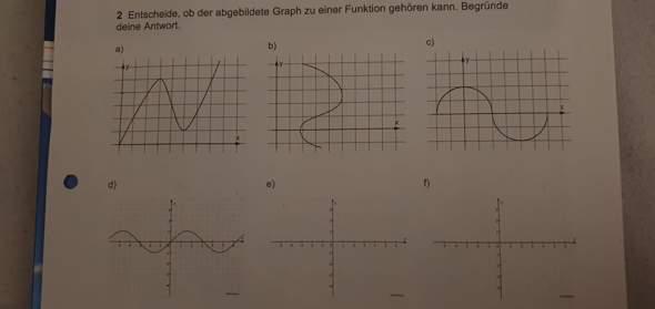 Welcher Graph ist eine Funktion und welcher nicht?