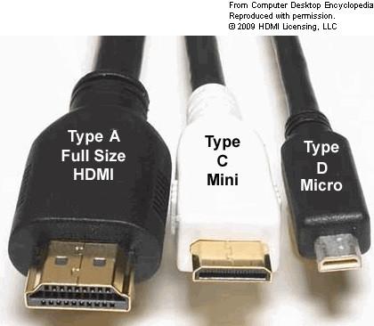 Erklärung verschiedener HDMI-Typen - (HDMI, Adapter, Displayport)