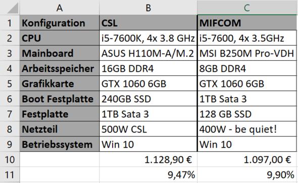 Vergleich der 2 PCs! - (Computer, PC, Technik)