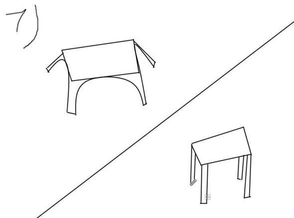 Welcher Tisch ist stabiler?