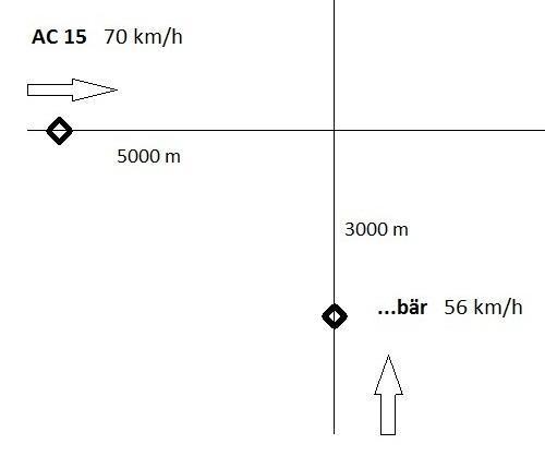 Entfernung - (Physik, Geschwindigkeit, Dreieck)