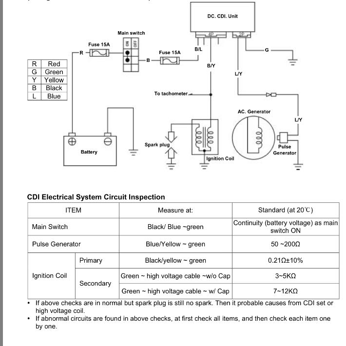 0_original Yamaha Scooter Cdi Wiring Diagram on