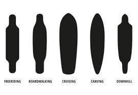 welches longboard passt zu mir arten von boards skateboard skaten board. Black Bedroom Furniture Sets. Home Design Ideas