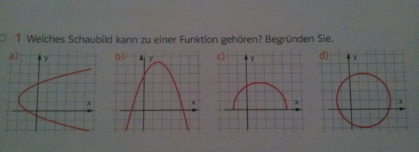 MatheAufgabe - (Mathe, Mathematik, Funktion)