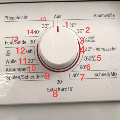 top design where to buy performance sportswear Wellensteyn Jacke waschen, aber welches Programm? (Bilder ...