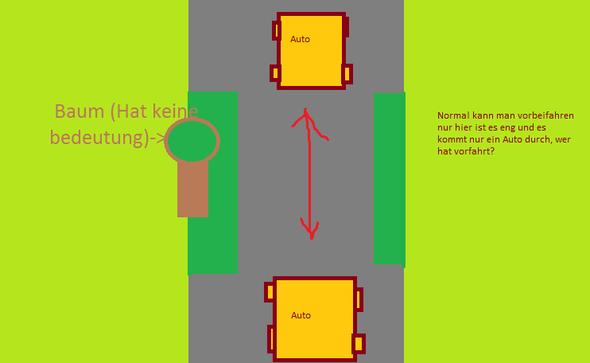 Straße - (Auto, Straße, vorfahrt)