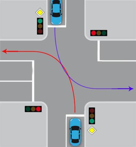 Wer hat vorfahrt in diesem Fall (4er-Kreuzung)? (Auto, Verkehr)