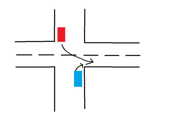 Wer Hat Vorfahrt Spielstraße Links Abbiegen Auto Auto Und