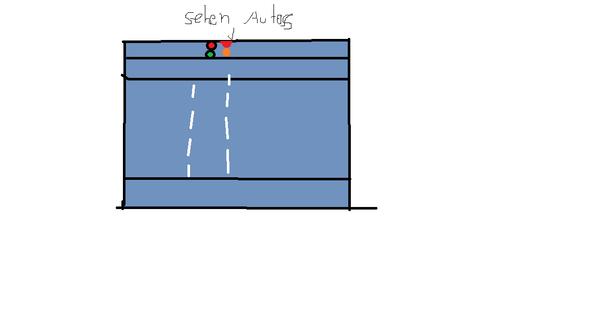 Zeichnung wie das dort aussieht die Ampel steht zwischen Gehweg und Straße  - (Fahrrad, Ampel)