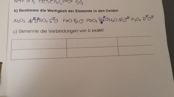 - (Chemie, Aufgabe)