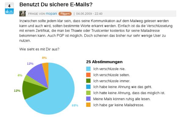 Umfrage 2009 - (E-Mail, Sicherheit, Linux)