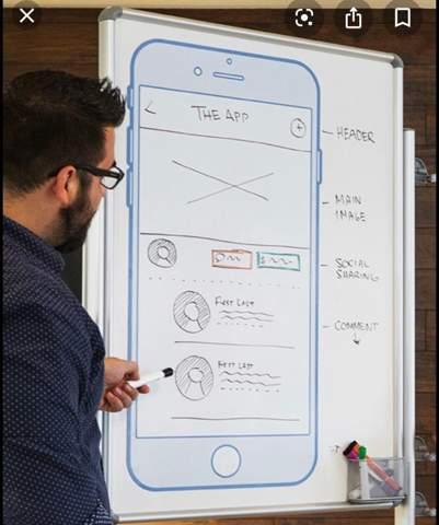 Whiteboard Smartphone Vorlage?