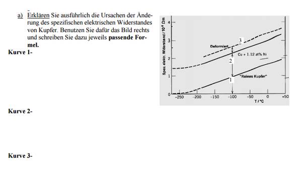 auff - (Physik, Wissenschaft, Material)