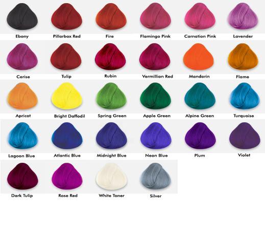 das ist die Farbtabelle von directions - (Haare, färben, blau)