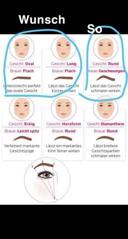 wie bekomme ich eine bessere Augenbrauenform?