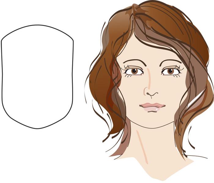 Frisuren Fur Eckiges Gesicht Mit Hoher Stirn Stilvolle Frisuren