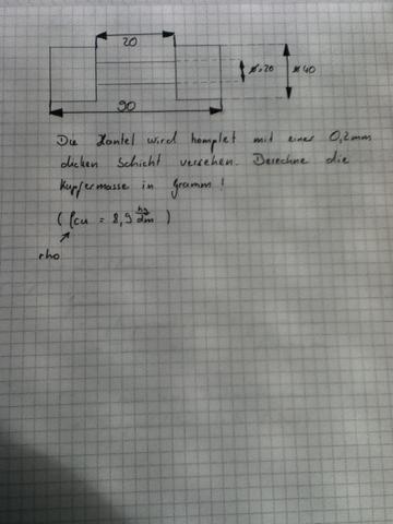 Die Aufgabe - (Mathe, Maße, Volumen)