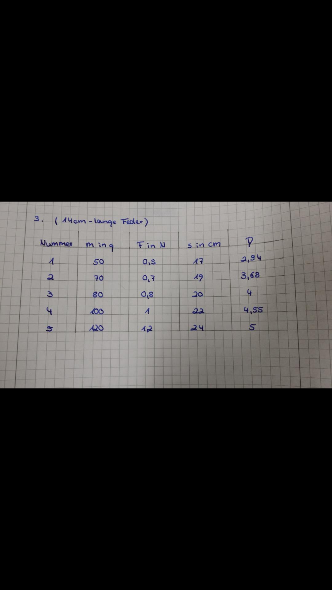Wie berechnet man Zinseszins – Formel und Beispiele Was ist das – Zinseszins Zinseszins ist Zins, der auf kapitalisierte (dem Kapital zugeschriebene) Zinsen vergangener Berechnungsperioden berechnet wird.