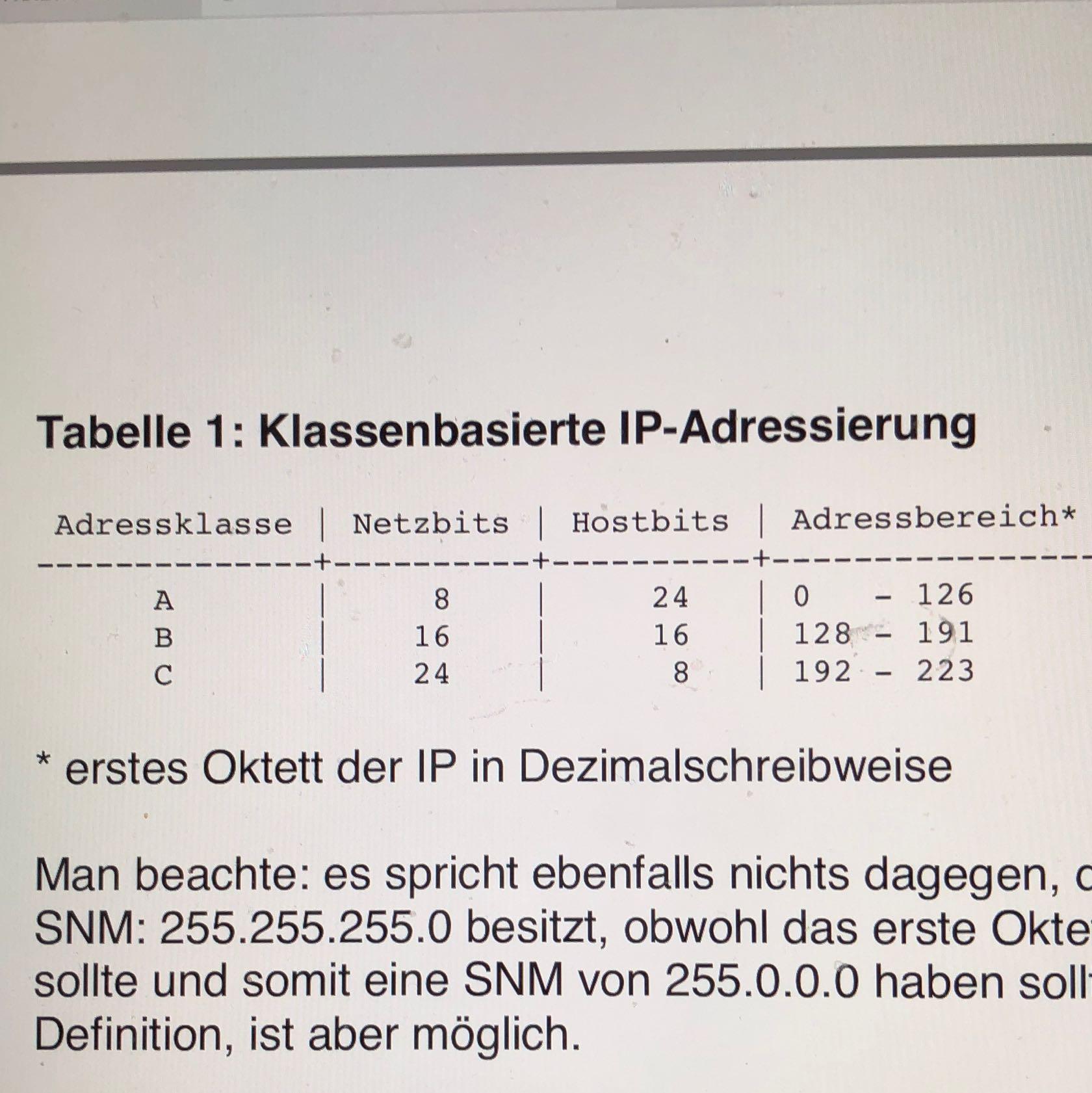 Wie berechnet man den Adressbereich (IP- Routing) siehe Foto ...