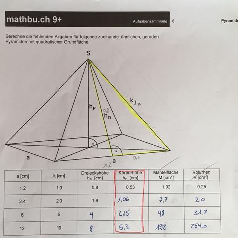 wie berechnet man die k rperh he f r eine pyramide mit. Black Bedroom Furniture Sets. Home Design Ideas