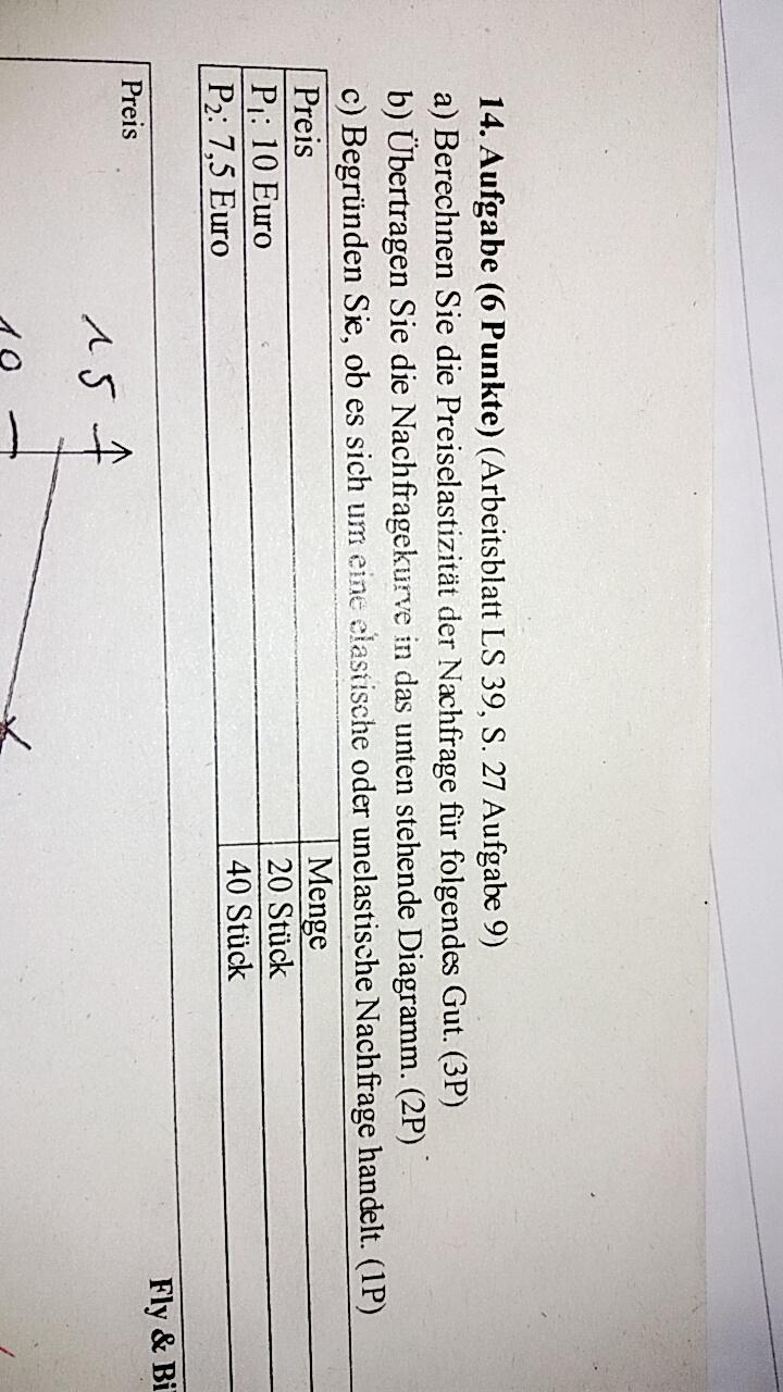 Wie berechnet man die Preiselastizität und was genau ist das Ziel ...