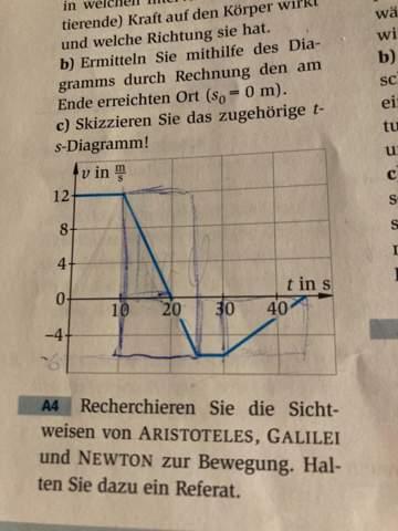 Wie berechnet man die Strecke bei so einem t-v diagramm?