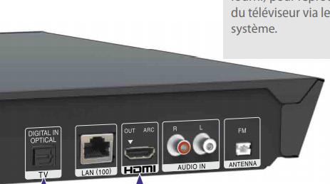 Wie den Ton vom PC Monitor über eine Musikanlage laufen lassen?