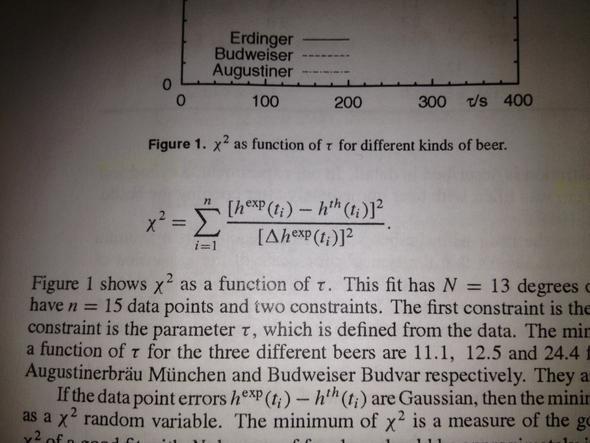Chi-Quadrat-Test - (Mathematik, Physik, Informatik)