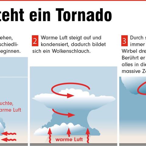 2 Bild - (Wetter, Tornado)