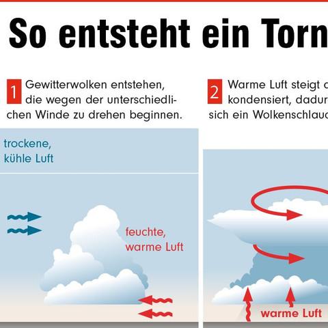 1 Bild - (Wetter, Tornado)