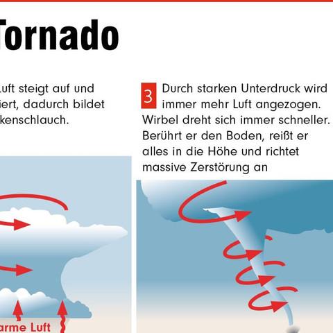 3 Bild  - (Wetter, Tornado)