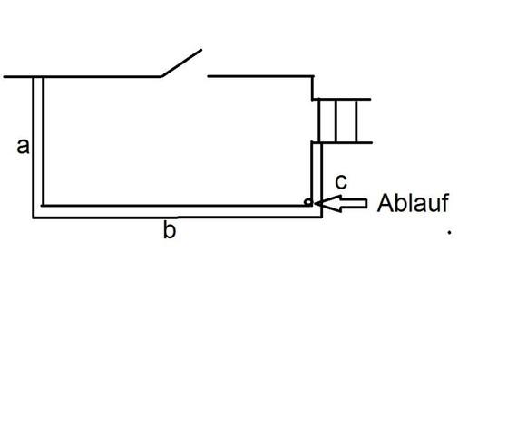 Grobskizze Terrasse - (bauen, Heimwerker, Terrasse)