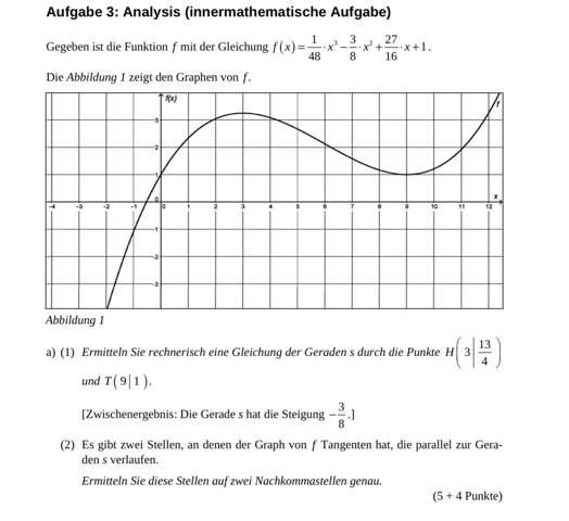 Wie ermittelt man solche Punkte a (2)?
