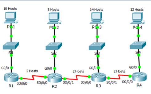 Topologie - (PC, Internet, Technik)