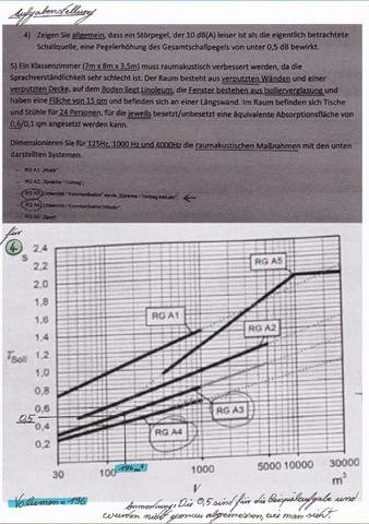 Aufgabenstellung - (Mathematik, Physik, Architektur)