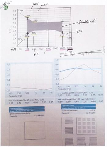 Beigelegt Diagramme - (Mathematik, Physik, Architektur)