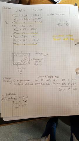 Theoretische Lösung - (Mathematik, Physik, Architektur)