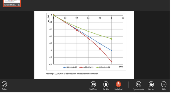 Graph im 4. Quadrant - (Excel, erstellen, Diagramm)