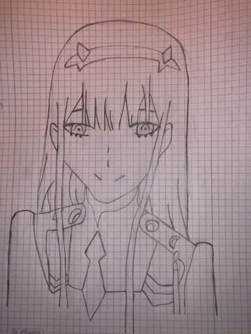 Wie findet ihr das Bild das ich gemalt habe?