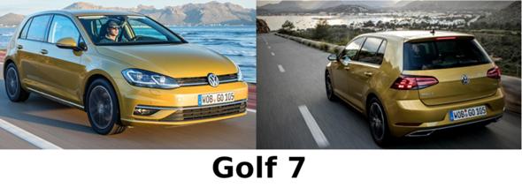 Wie findet ihr den neuen VW Golf?