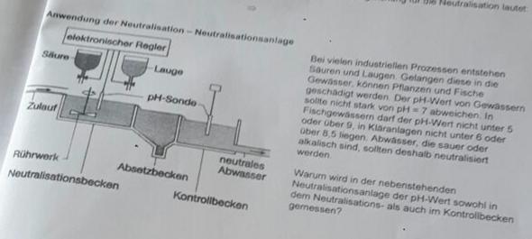 - (Schule, Chemie)