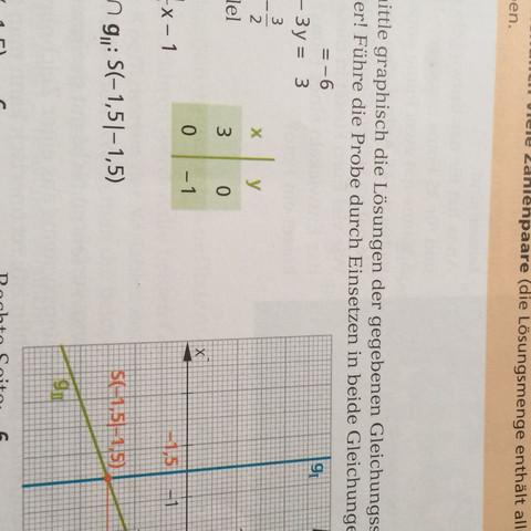 ..... - (Mathematik, lineare-gleichungen)