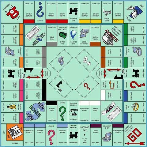 Wie funktioniert dieses Monopoly?
